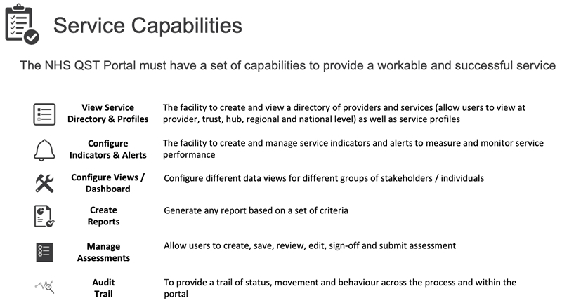 Service Capabilities definition